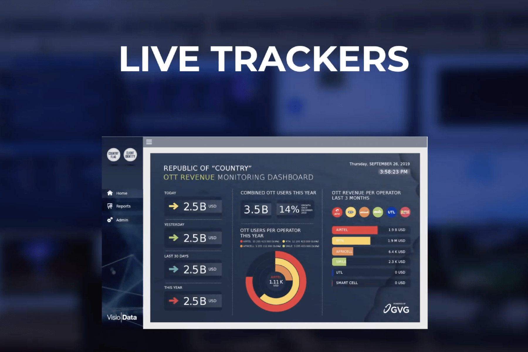 GVG's Live Trackers